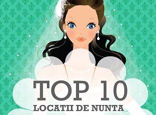 Top 10 restaurante de nunta in Iasi